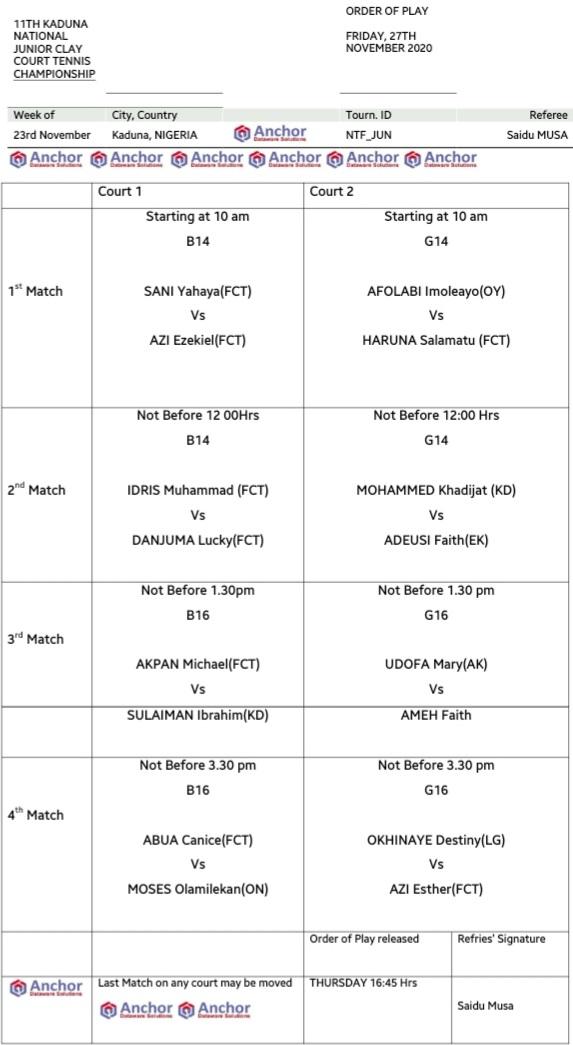Kaduna Clay Court: Semifinals Action will go down at the Kaduna Club today